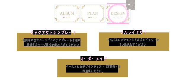 レイアウトについては上部にあるDESIGN-デザインレイアウト-をクリック